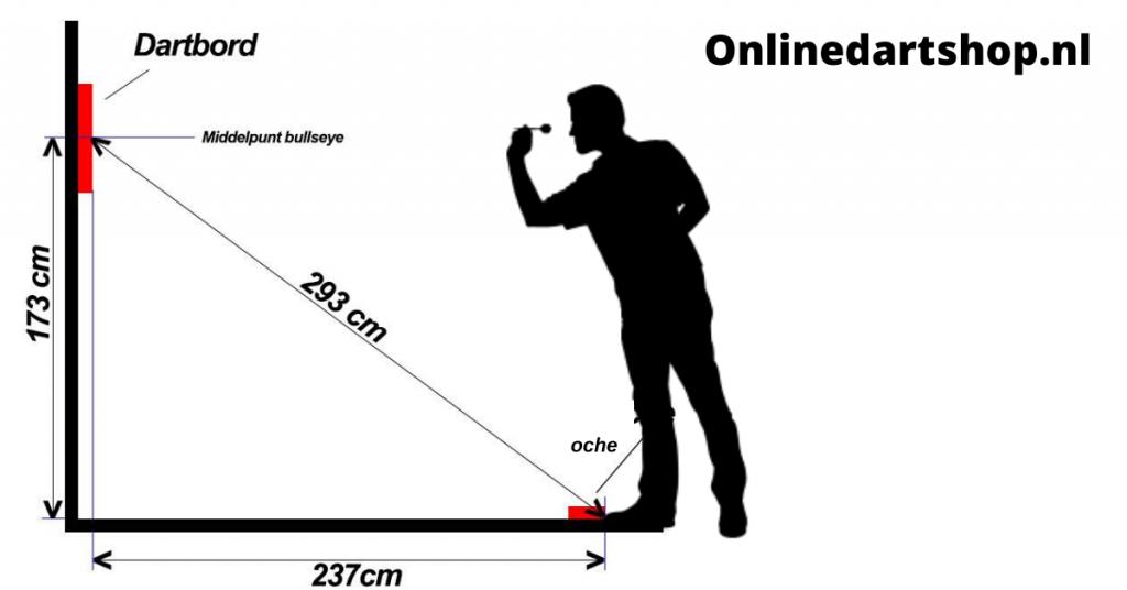 afstand-hoogte-dartbord